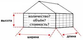 Количество? Объем? Стоимость? Калькулятор для расчета количества газосиликатных блоков, пеноблоков или кирпичей на строительство дома.