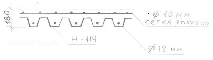 Схема армирования монолитного перекрытия с несъемной опалубкой из профнастила